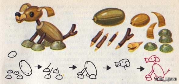 Конспект занятия в доу поделки из природного материала