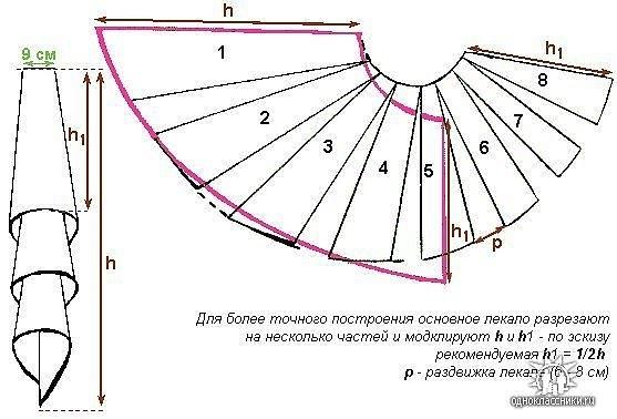схема вязания сумок через плечо крючком