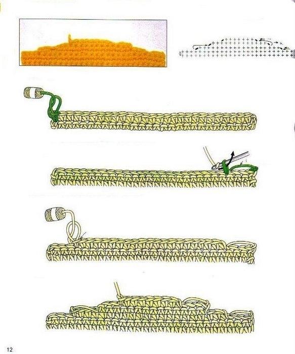 Учебник по вязанию крючком и спицами в картинках 2438894_12