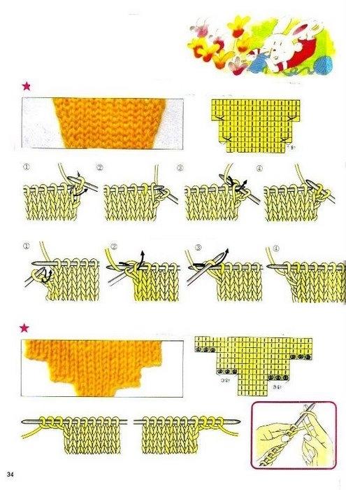 Учебник по вязанию крючком и спицами в картинках 2438916_34