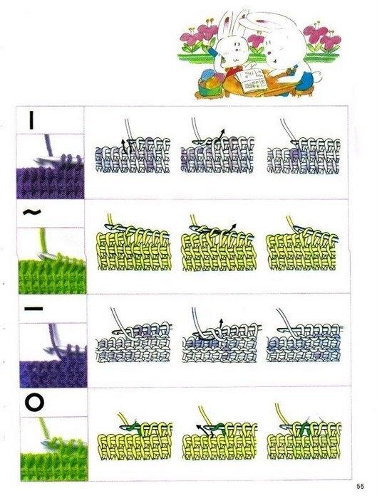 Учебник по вязанию крючком и спицами в картинках 2438934_55