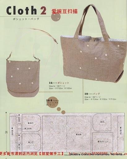 как сшить сумку, выкройка сумки