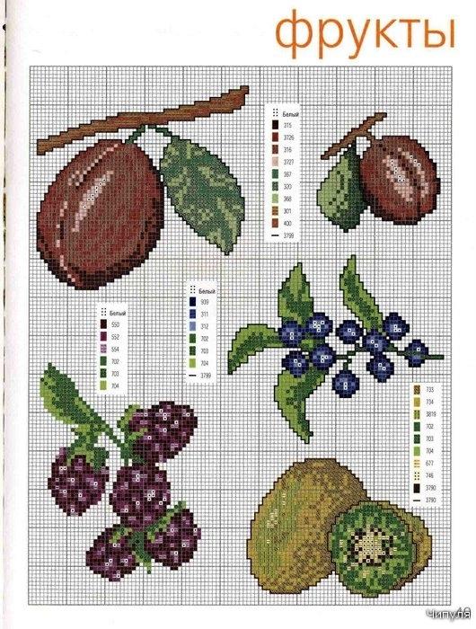 Схемы вышивки фруктов.
