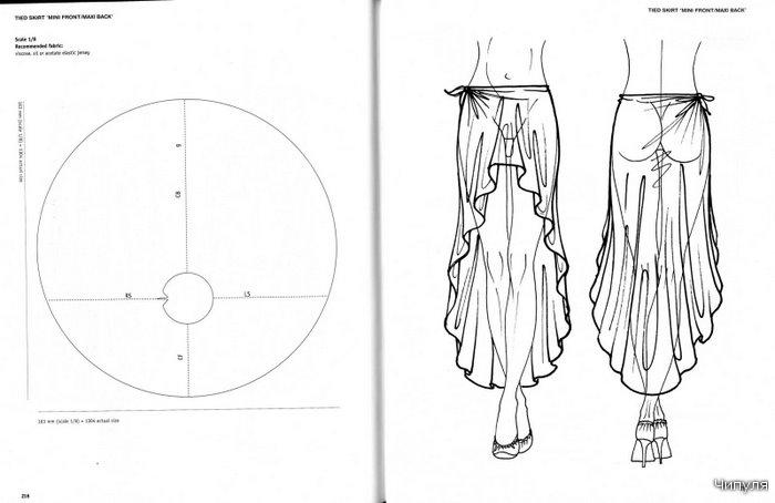 一片式包裙的剪裁示意图 - reallyhe的日志 - 网易博客 - 804632173 - 804632173的博客