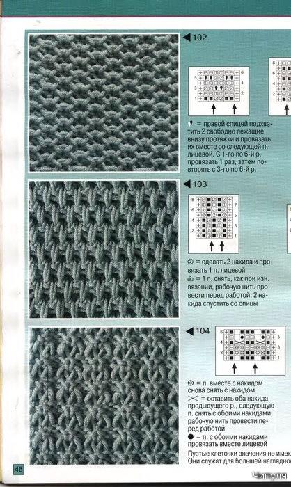 Плотные виды вязание на спицах