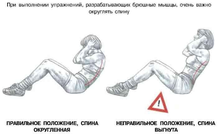 Спортивные упражнения в домашних условиях