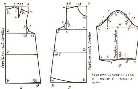 основа платья для девочки 24 размера