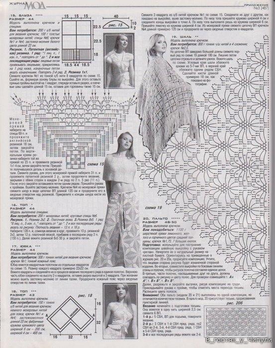 вязаное платье виктория сикрет ctvf