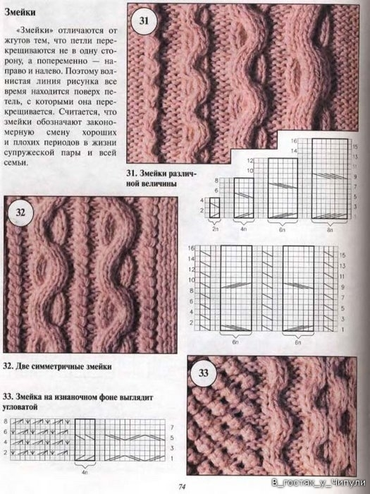мужские свитера вязание спицами схемы. вязание спицами женских свитеров...