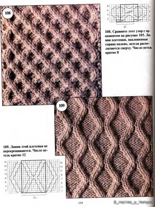 рисунок вязания спицами схемы плетенка