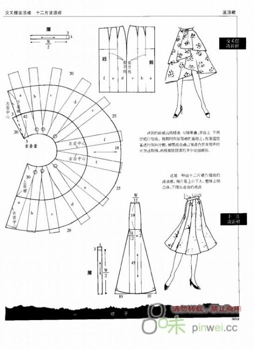 Современное моделирование юбок