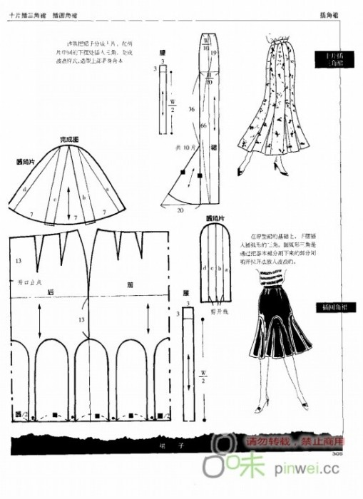 Моделирование и пошив юбок.