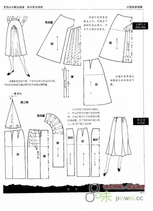 Моделирование юбки картинки