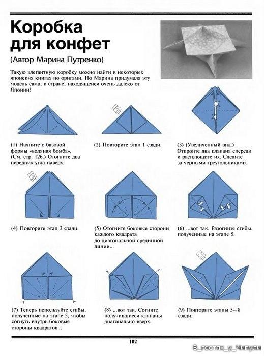 Как сделать артбук своими руками
