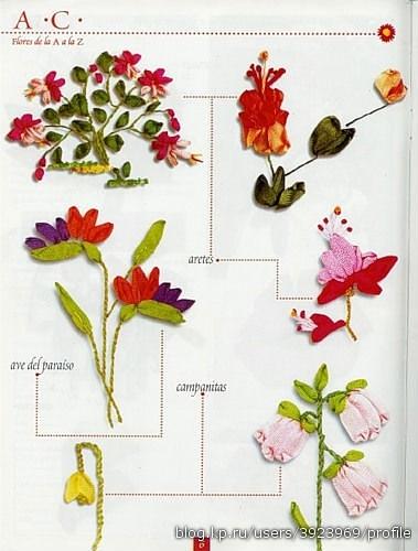 картинки и схемы кликабельны до натурального размера много.