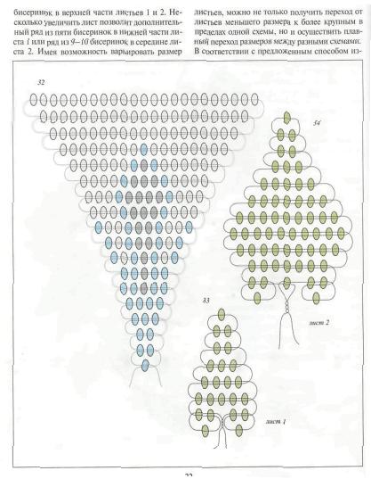 листья цветов из бисера - Исскуство схемотехники.