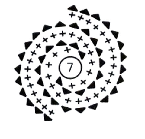 """Часть 2.  """"Часть 1. Часть 31.  Схемы для вязания фриформ-(некоторые).  ФриформЭто цитата сообщения Tinalek."""