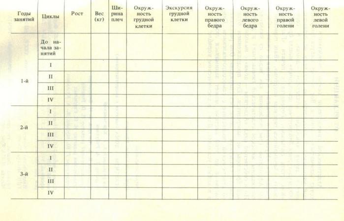 Таблица похудения замеры