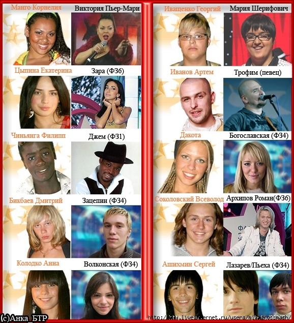 Все участники фабрики звезд список с фото