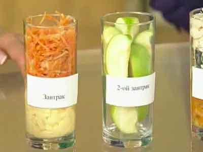 Отзывы диета 2 стакана воды фото