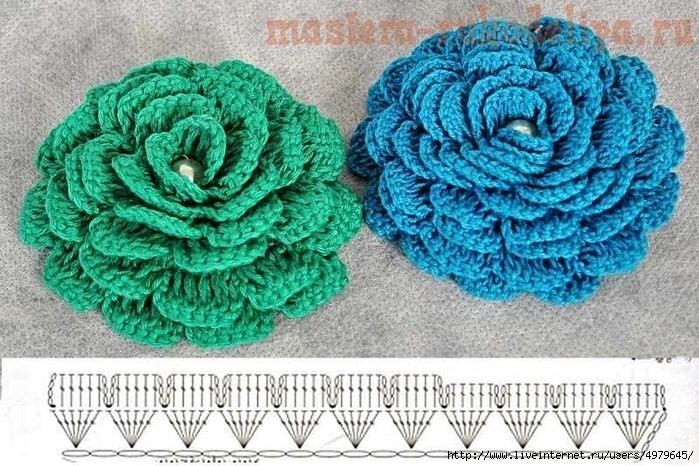 схемы вязания цветов - Самое интересное в блогах - LiveInternet.
