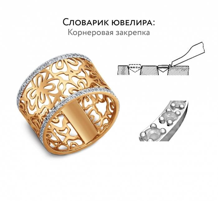 считается самым виды закрепок камней в ювелирных изделиях фото посоветовали