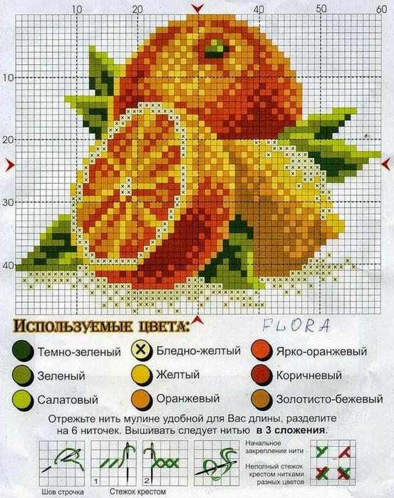 Схема вышивки крестом Лимон : Онлайн-мастерская вышивки 52