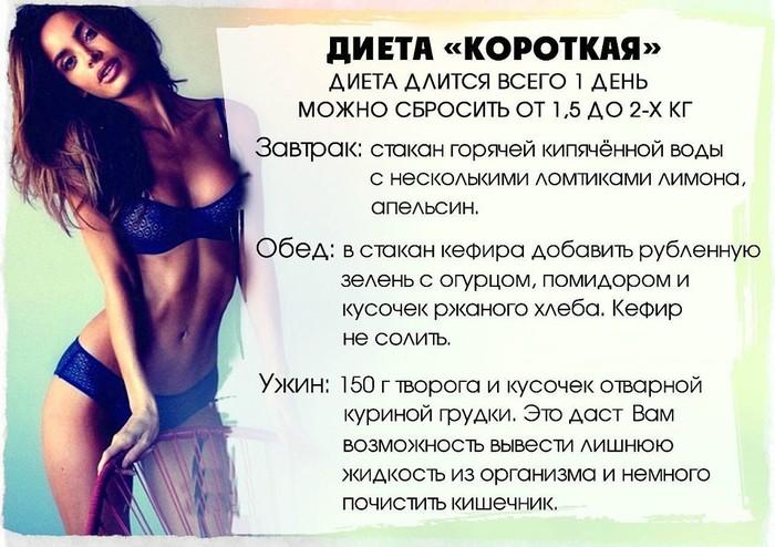диеты эффективные для похудения рекомендованные