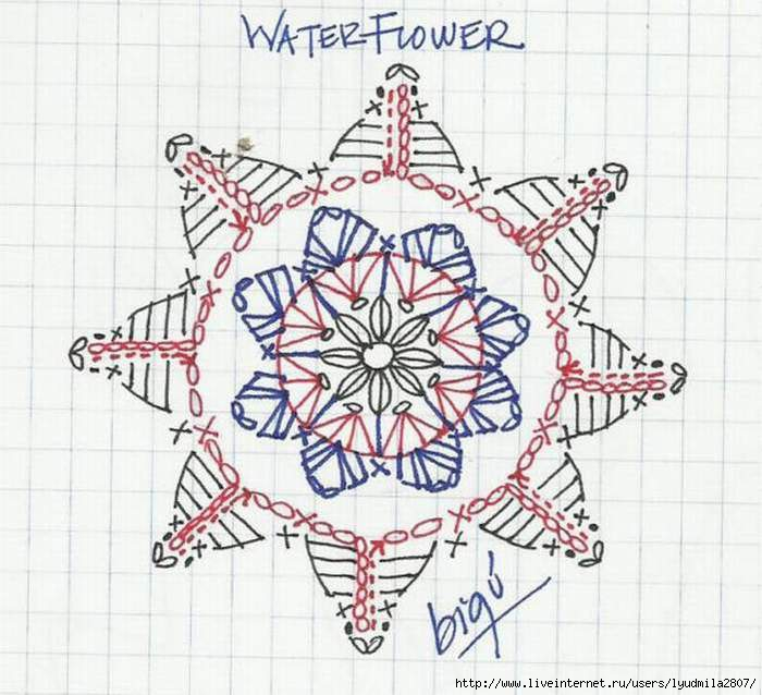 waterflowerbigu 001 [800x600] (700x638, 196Kb)