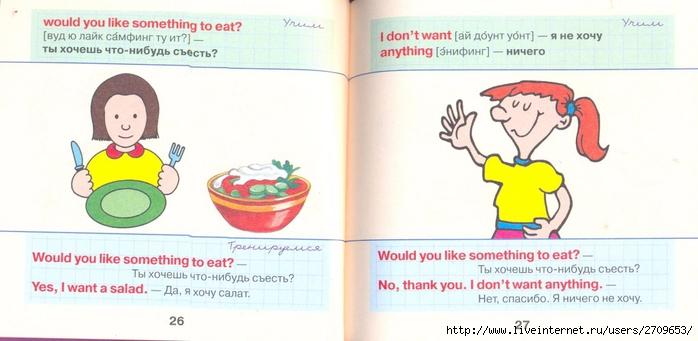 Еда (английский язык). Обсуждение на LiveInternet ...