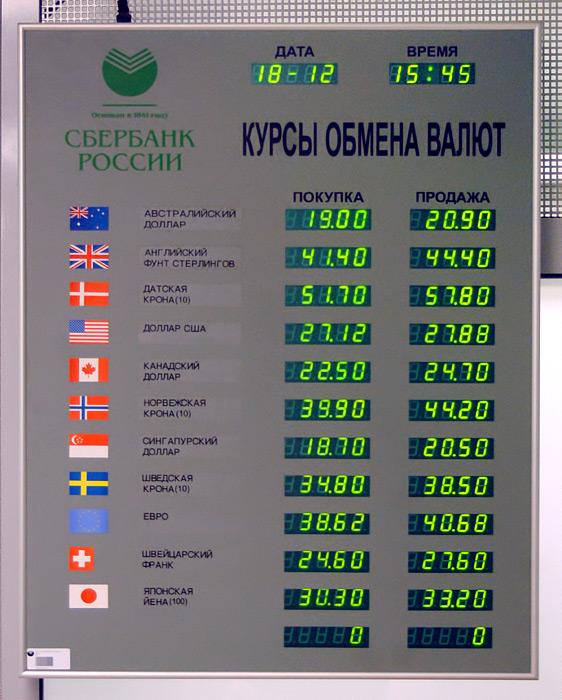 Калькулятор рассчета покупки и продажи долларов и евро в Сбербанке России