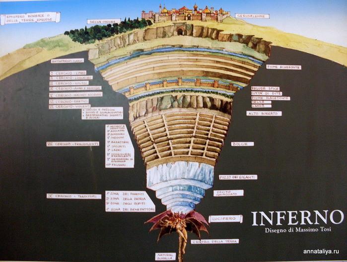 дом-музей Данте Алигьери во Флоренции. Обсуждение на ...