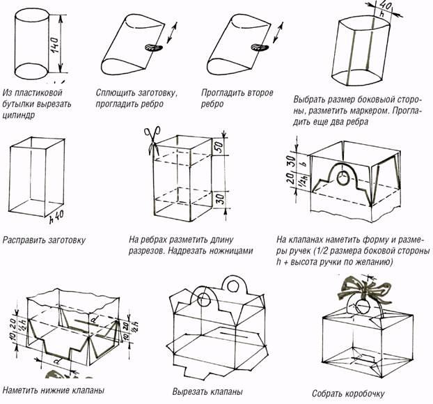 Поделки 3 года детский сад: сайты с поделками из пластилина.