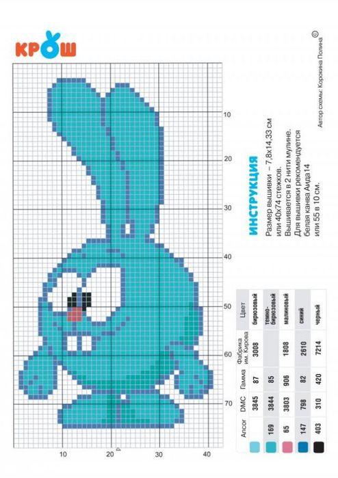 Схемы вышивки СМЕШАРИКИ, мультфильмы скачать бесплатно 25