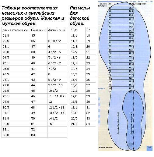 de95e7991 Как определить размер обуви.. Обсуждение на LiveInternet ...