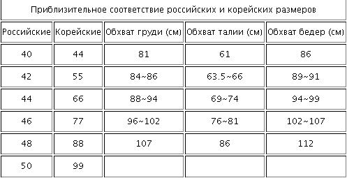 1d71e1387 Размеры. Обсуждение на LiveInternet - Российский Сервис Онлайн-Дневников
