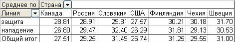 Олимпийские игры. Статистика (471x84, 5Kb)