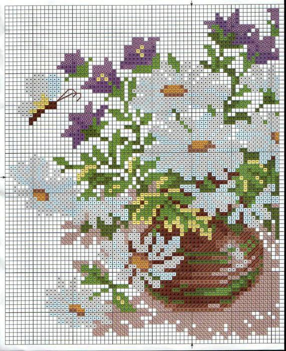 Схема вышивки крестиком ромашками 74