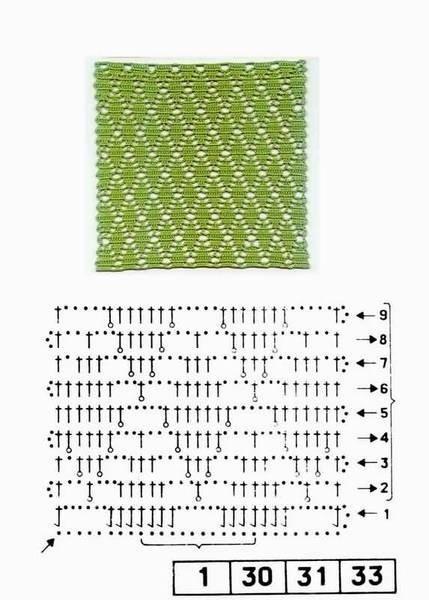 Узоры вязания крючком Схемы узоров для вязания крючком.