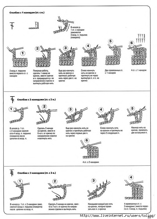 Значки на схемах и описание выполнения (Вязание крючком) - Информация...