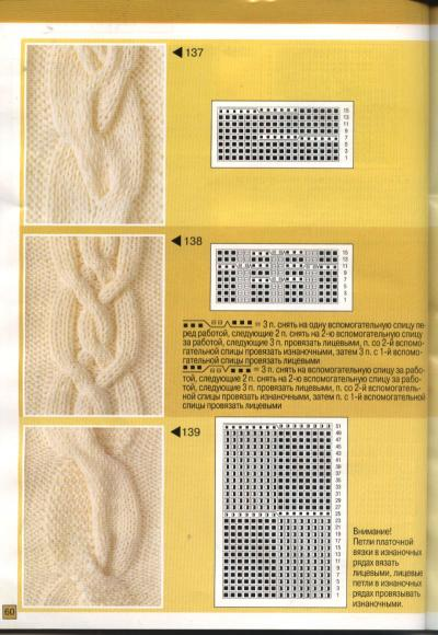 Узоры спицами (много).  Написано. вязание спицами( примерно так)