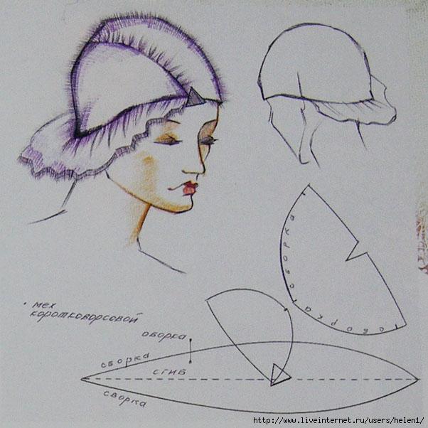 выкройка комбинированной зимней женской шапки.