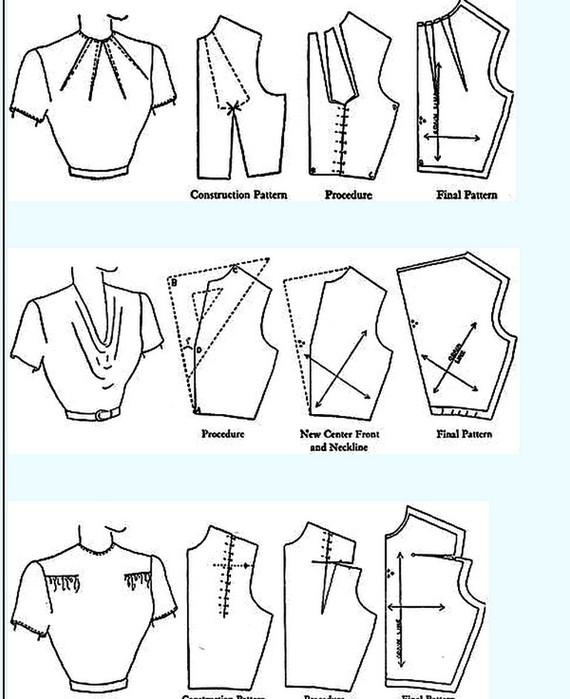 выкройка качели платья, в том числе выкройка пальто с завышенной.
