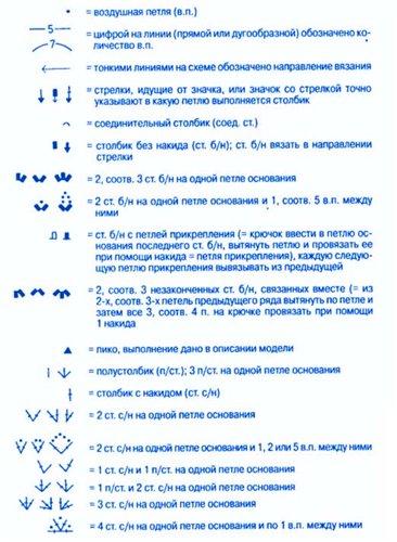 11 раз. ссылка. условны обозначения для вязания крючком.