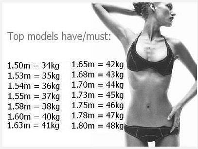 Как похудеть на 24 кг на правильном питании. Фото до и после.