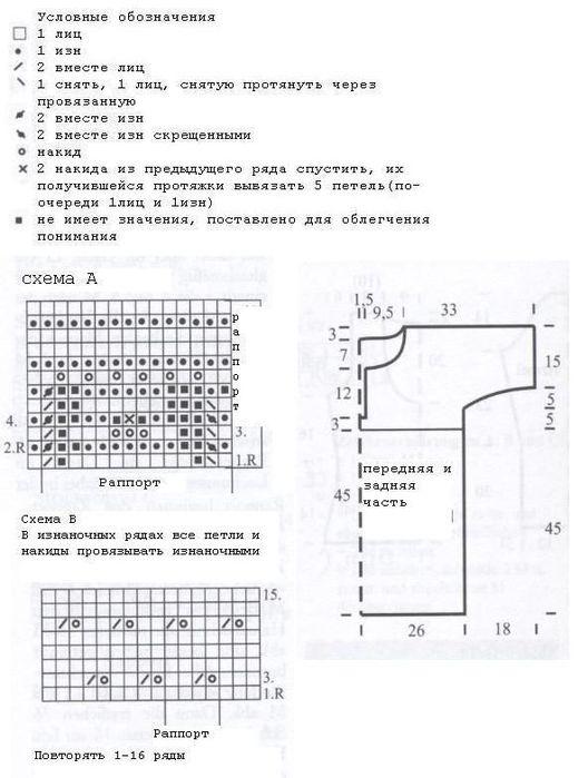 Автор:Admin. схемы для вязки спицами - Узоры.