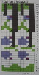 Вязаная кофточка и юбка. схемы вязания спицами кофты для девочки 10 лет.