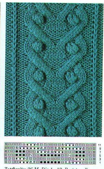 Узоры для вязания косы (косички) спицами.  Схемы, красивые узоры...