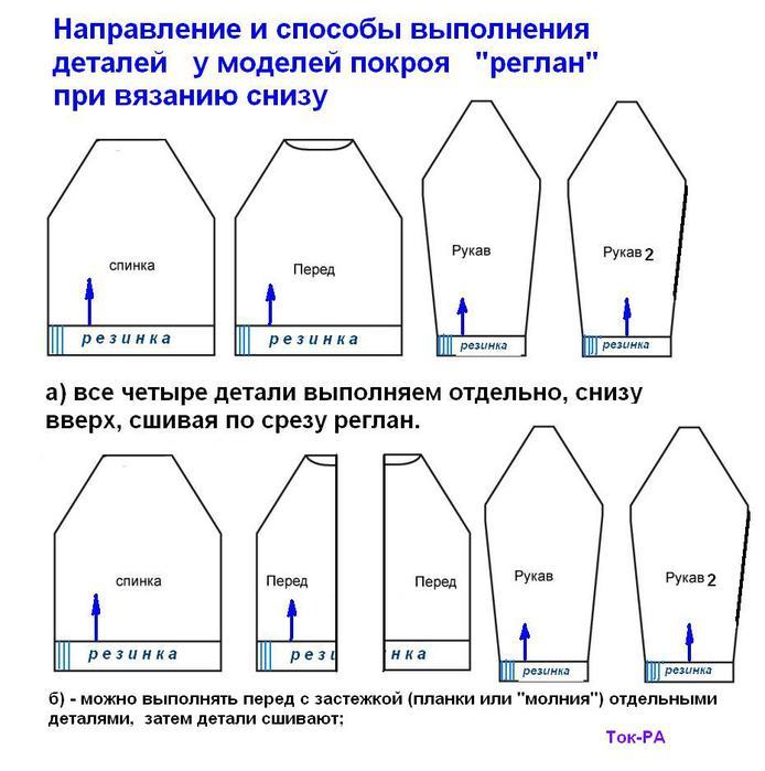 Выполнение изделий с рукавами покроя реглан при вязании снизу.  С ОСИНКИ.