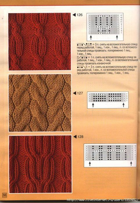 Плотность вязания и образцы вязания ( вязание крючком, мастер-класс)